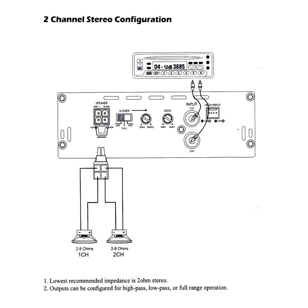 Amazon.com: Lanzar Mini MAX 1000 Watt 2-Channel Amplifier, Mini Mosfet Amp:  Car Electronics