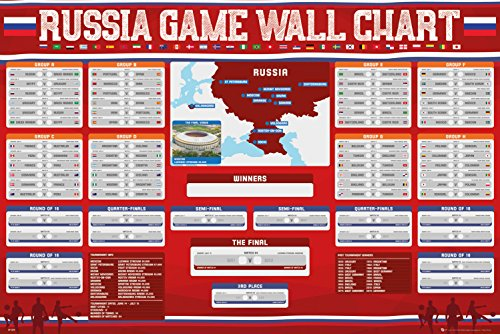 World Cup Russia 2018 Wall Chart Poster