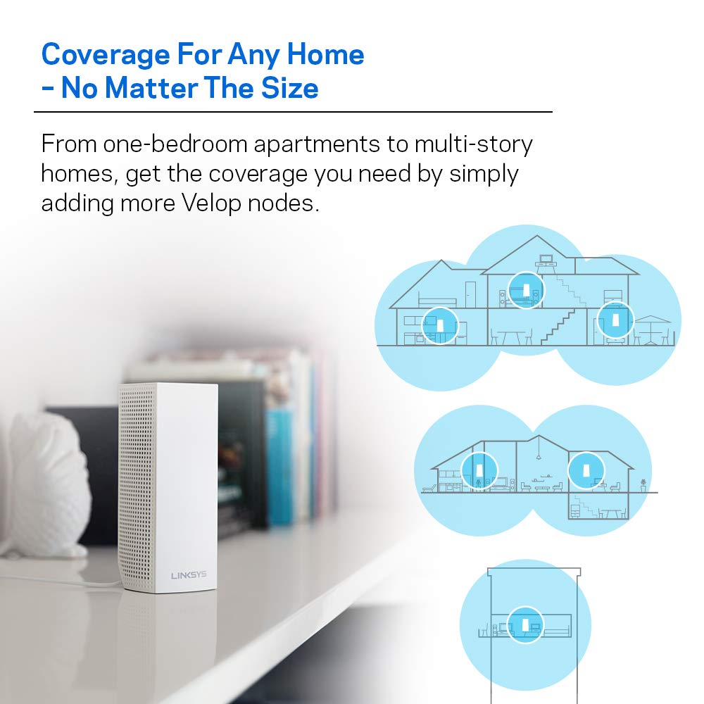1-pack, White Linksys Velop Tri-Band Home Mesh WiFi System WiFi Router//WiFi Extender for Whole-Home Mesh Network
