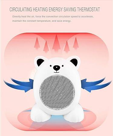 KXHWSH Cartoon Mini Electric Fan Heater