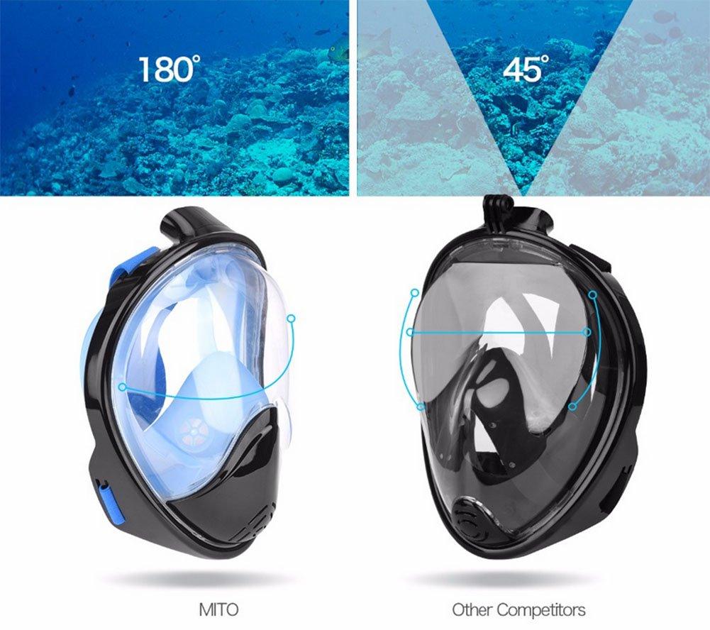 LXQGR 2018 Full Face Schnorcheln Masken Panoramablick Anti-Fog Anti-Leck Schwimmen Schwimmen Schwimmen Snorkel Scuba Tauchen Maske Gopro Kompatibel B07D7RL1JX Schnorchel Elegant und feierlich ecaa6a