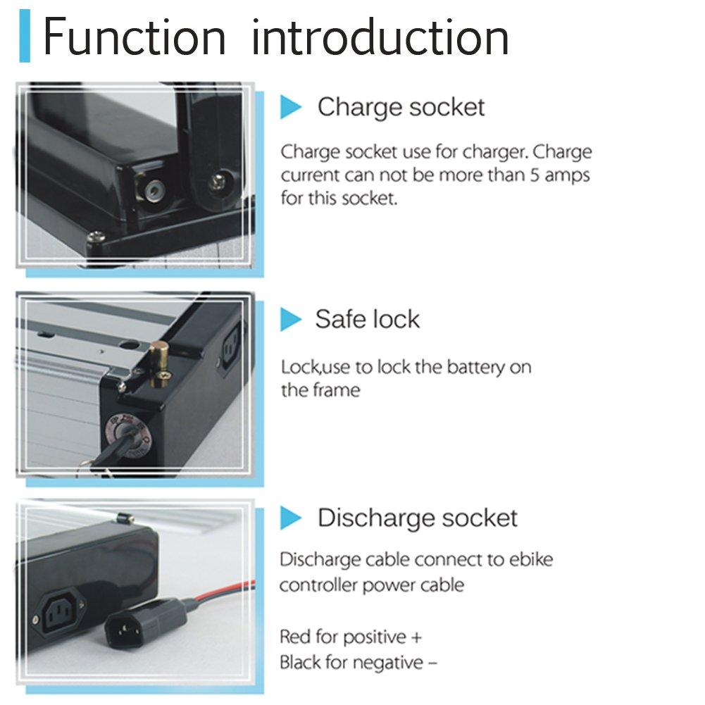 Amazon.com: Blackpoolfa - Batería de repuesto para motor de ...