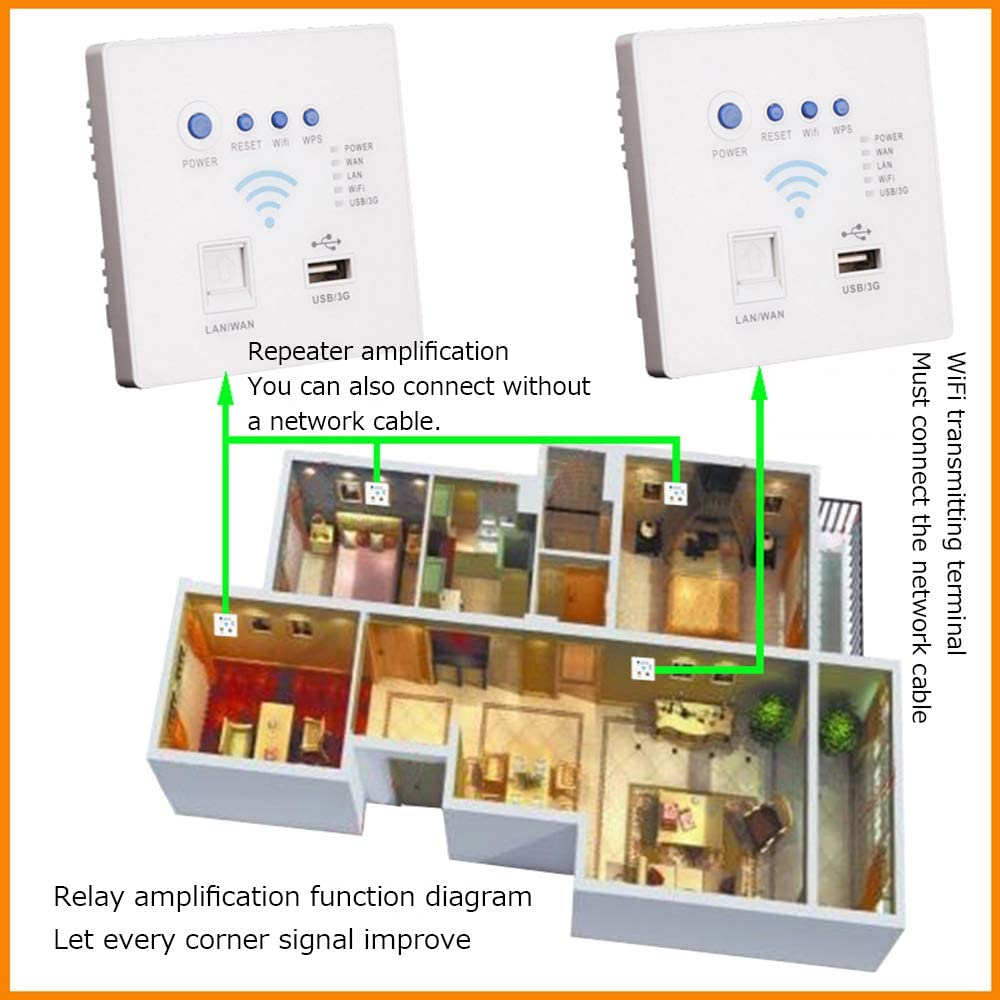 device WiFi signal repeater mini wall-mounted 300mWiFi signal amplifier with USB power supply suitable for most wireless