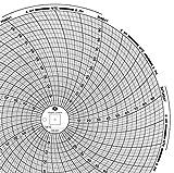 "Graphic Controls Circular Chart C412, 7 Day, 8.188"" Diameter, Range 0 to 100, Box of 60 Charts"