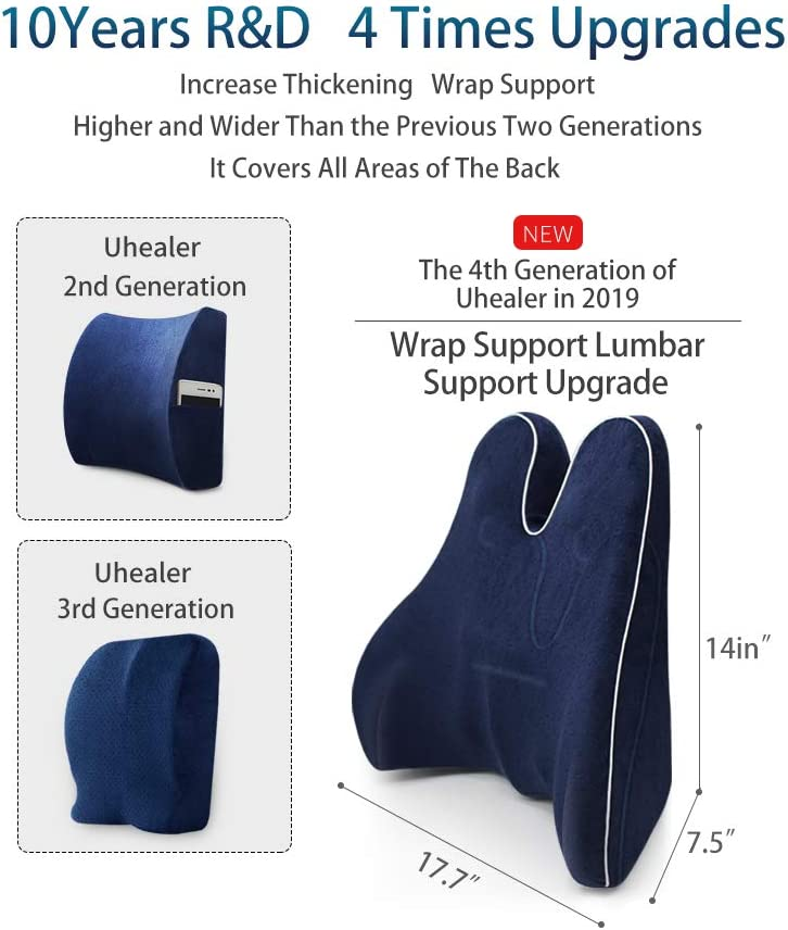 Uhealer Lumbar Support Pillow Back Cushion, Memory Foam Orthopedic Backrest for Car Office Chair Computer Chair and Wheelchair,Breathable Ergonomic Design for Lower Back Pain Relief Dark Blue