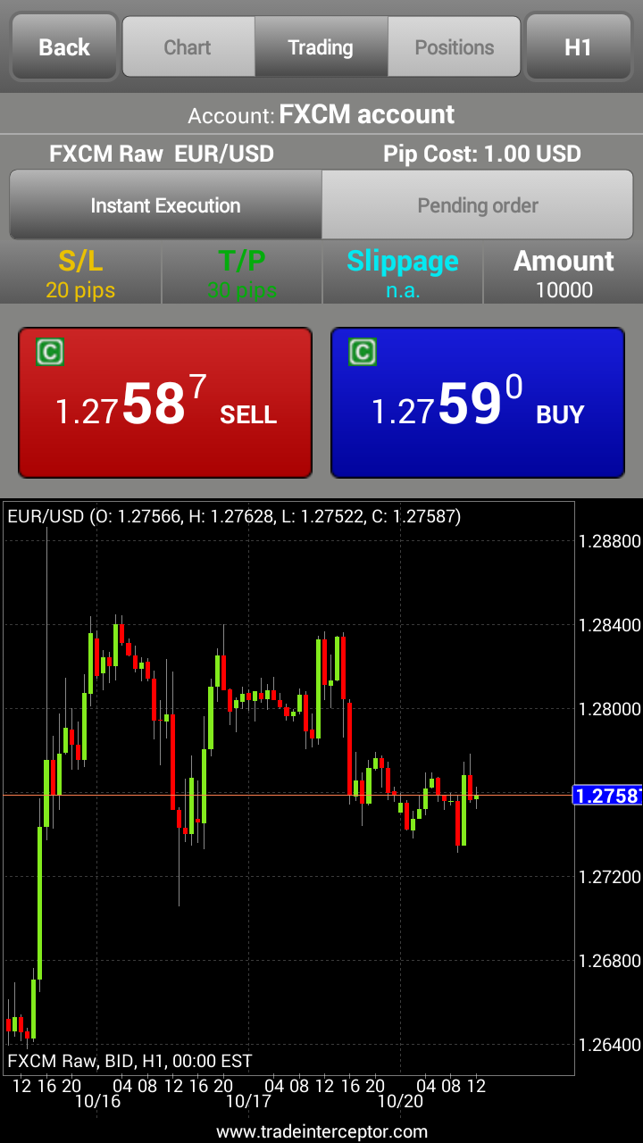 Direct access forex trading platform 2 player