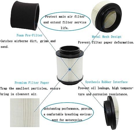 K/&N Air Filter Polaris Hawkeye 2x4,Hawkeye 4x4,Phoenix 200,Sawtooth,Sportsman 30