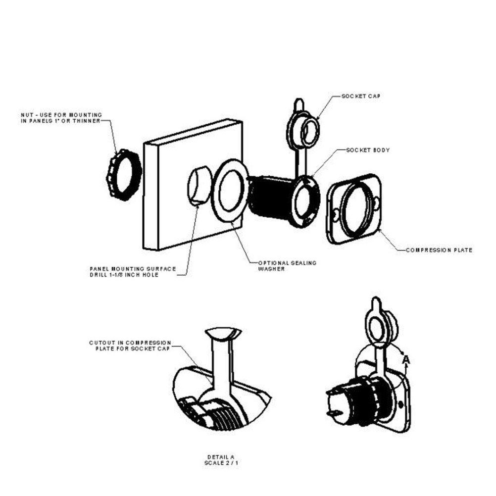 Astra Depot Triple Function Dual Usb Charger Voltmeter 1 8 Fuse Box 12v Outlet Socket Panel Jack Marine For Digital Devices Mobile Phone Tablet Cell
