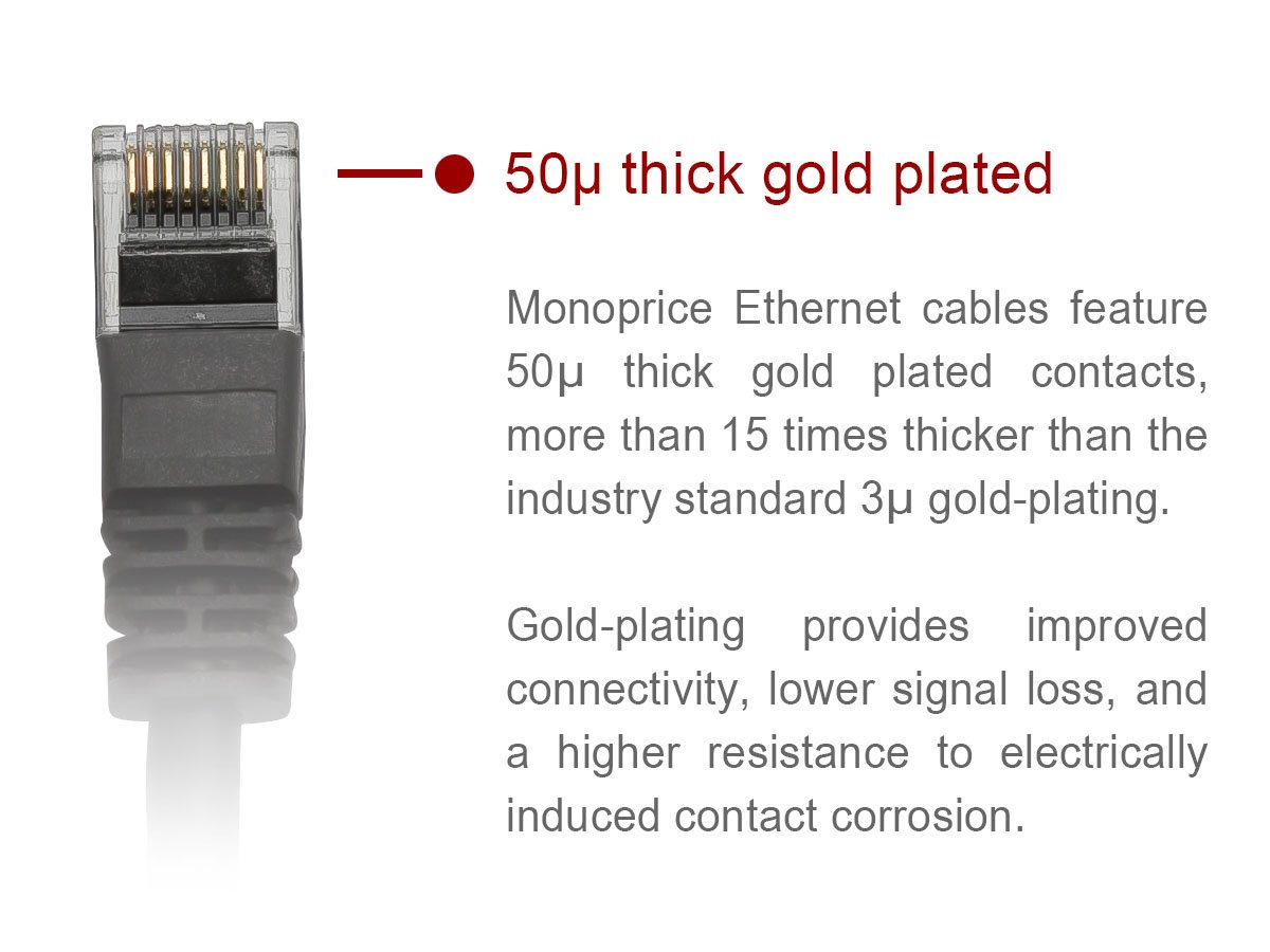 Monoprice 24AWG Cat6 550MHz UTP Bare Copper Ethernet Network Cable 102290 Red
