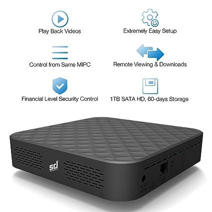 SMILEDRIVE® 1TB CloudBox with 2 Wireless Wifi Ip Cctv HD