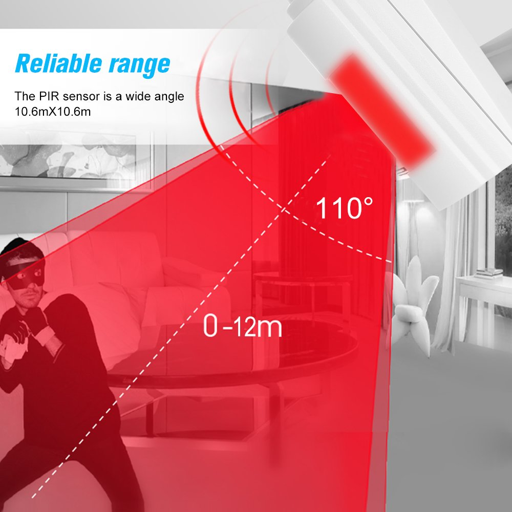 OWSOO PIR Sensores de Movimiento con Cable Ángulo Amplio ...