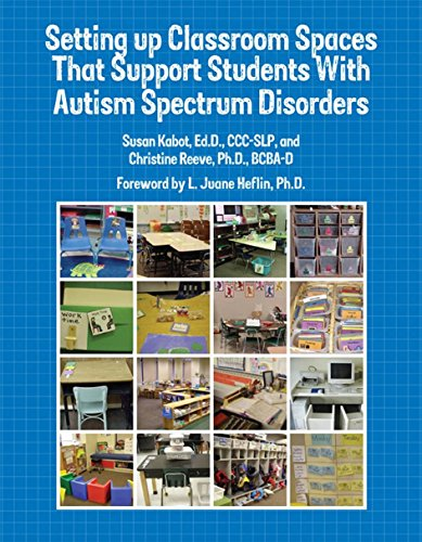 Setting Up Classroom Spaces That Support Students with Autism Spectrum Disorders by Susan Kabot (15-Sep-2010) Paperback
