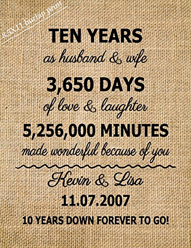Personalized Anniversary Gift For 1st10th20th30th Wedding