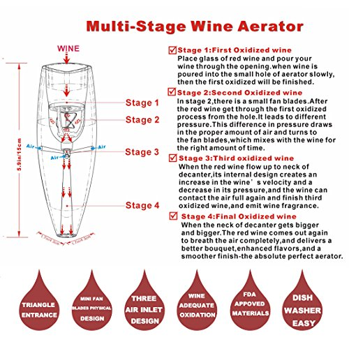 Review Wine Aerator Set with Accessories Aerator, Aerator Stand with Holder, Aerator Base & Travel Pouch Elegantly Boxed Wine Gift by US Sense