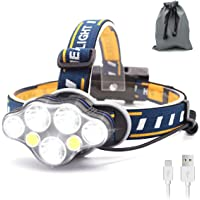 SYOSIN Lampe Frontale, Lampe Torche LED Rechargeable USB,Lampe Étanche Puissante pour Camping,Vélo,Escalade,Chasse,Pêche