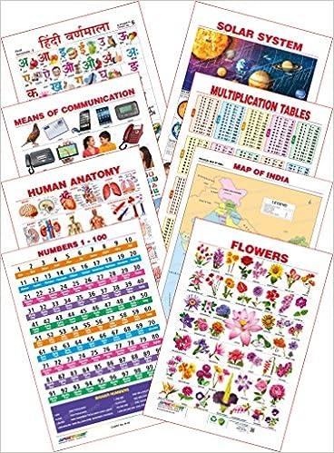 Buy Spectrum Educational Mini Wall Chart Set Of 8 Set 25 Hindi