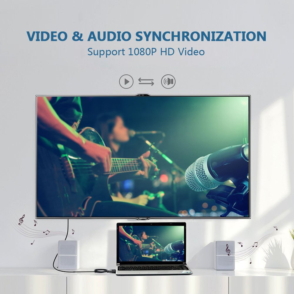 ShiningDay VGA to HDMI Cable, VGA Male to HDMI Female Cable Converter Adapter with 1080P HD Video and USB Audio Support for Connecting Old PC, Laptop with a VGA output to NEW Monitor, HDTV by ShiningDay (Image #6)