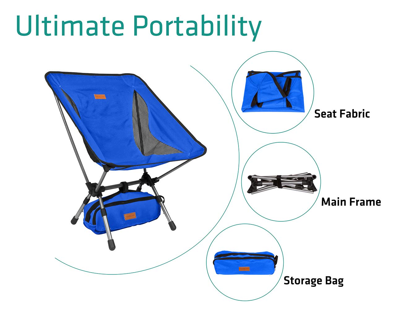 Camp Compact Ultralight Folding Backpacking Chairs Hiking Picnic Small Collapsible Foldable Packable Lightweight Backpack Chair in a Bag for Outdoor Trekology YIZI GO Portable Camping Chair