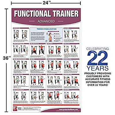 Functional Institutional/Home Gym Poster/Chart- Advanced - Functional Trainer Posters, Functional Exercises, Adjustable Pulley Gym Posters, Workout ... Trainer Charts, Fitness Charts, Physio Gym