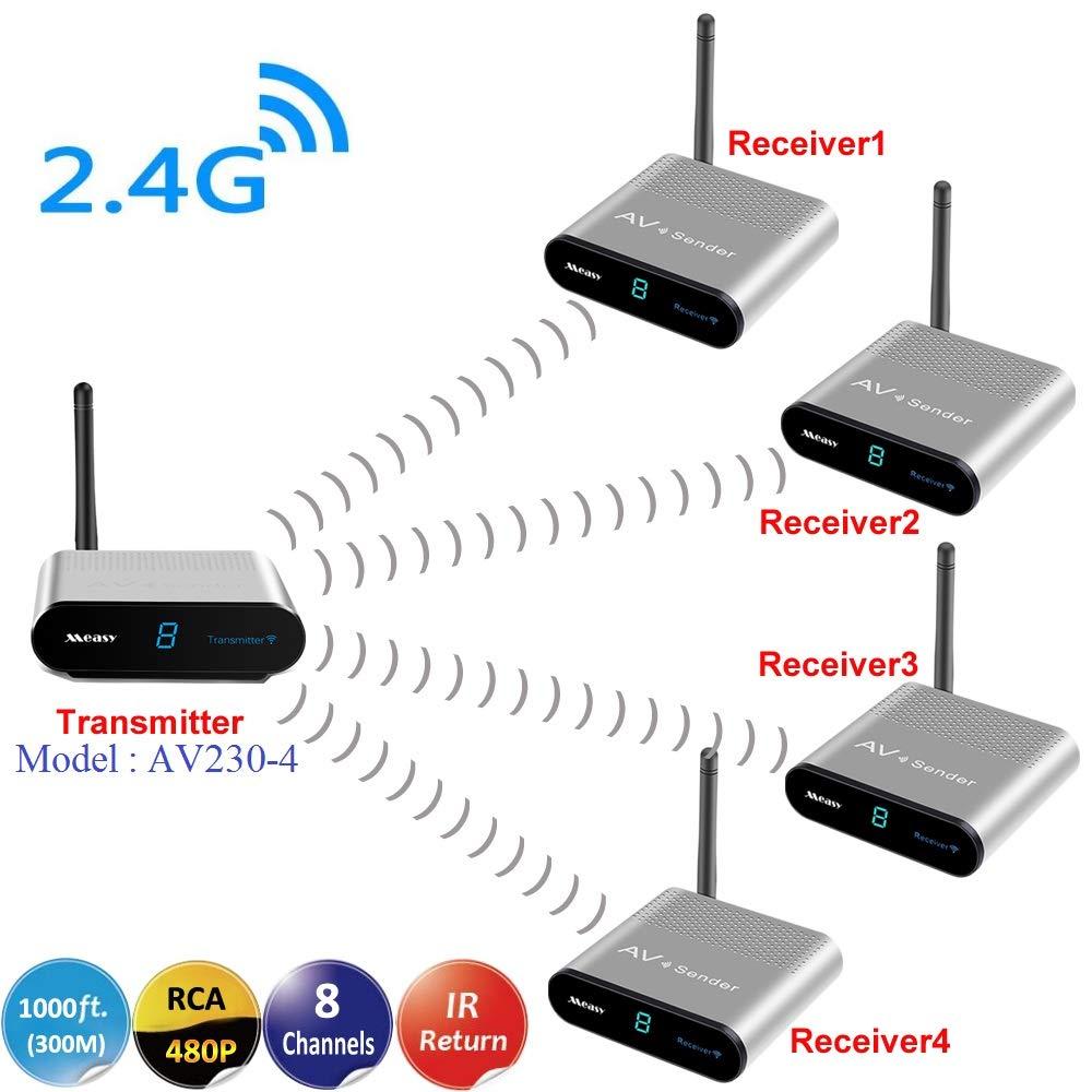 MEASY AV230-4(1x4) 2.4GHzワイヤレスAVセンダーとレシーバー 300mまでIRリモートコントロールをサポート8チャンネル、プラグアンドプレイ B07G7Y6973