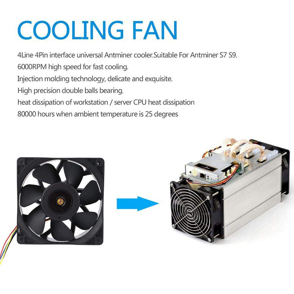 Antminer S5 Fan2 Antminer S5 Manual – עירוני ה מודיעין