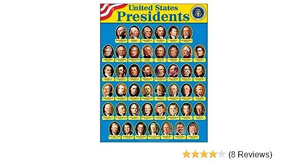 Amazon united states presidents learning toys games urtaz Images