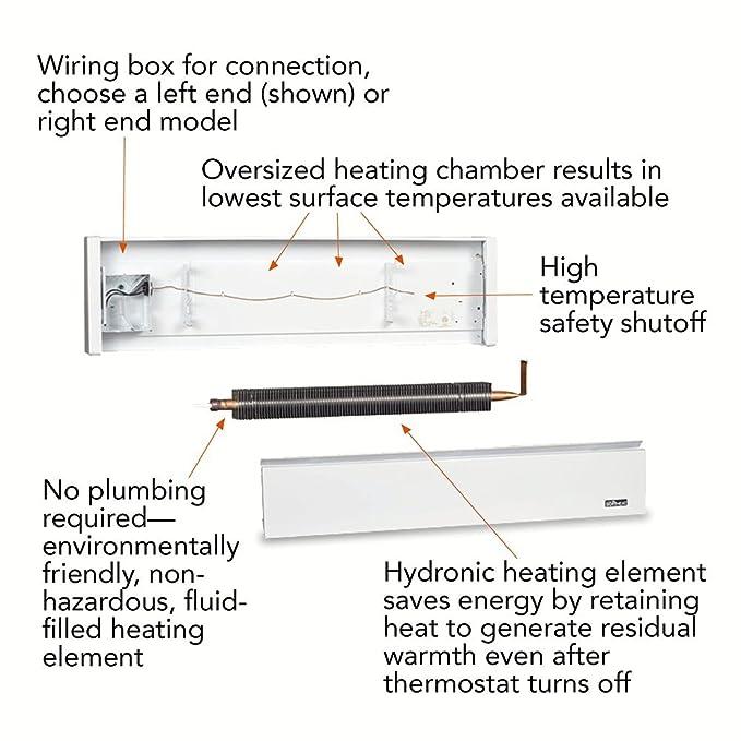 Cadet Ebhn1000wlh Softheat Hydronic Baseboard Heater Amazonrhamazon: Hydronic Baseboard Thermostat Wiring Diagram At Gmaili.net