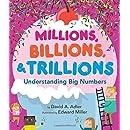 Millions, Billions, & Trillions: Understanding Big Numbers