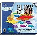 COSMI  Flow Chart Maker (Windows)
