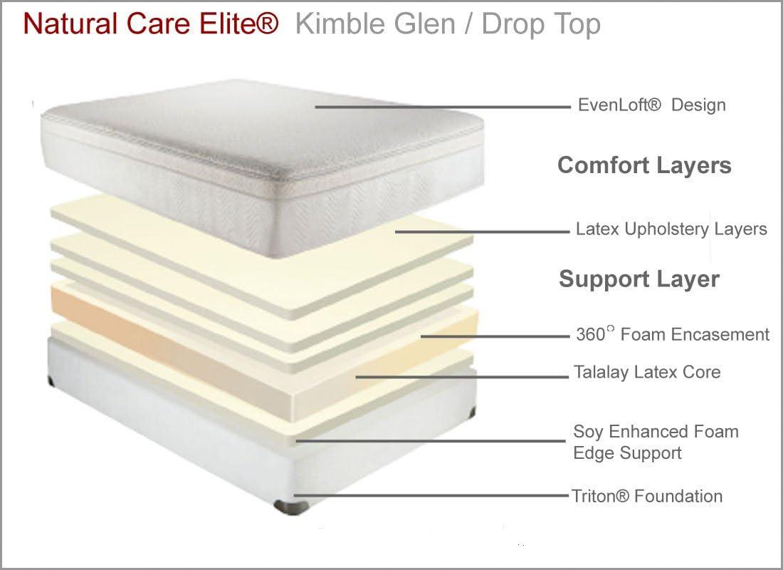 Simmons natural care latex