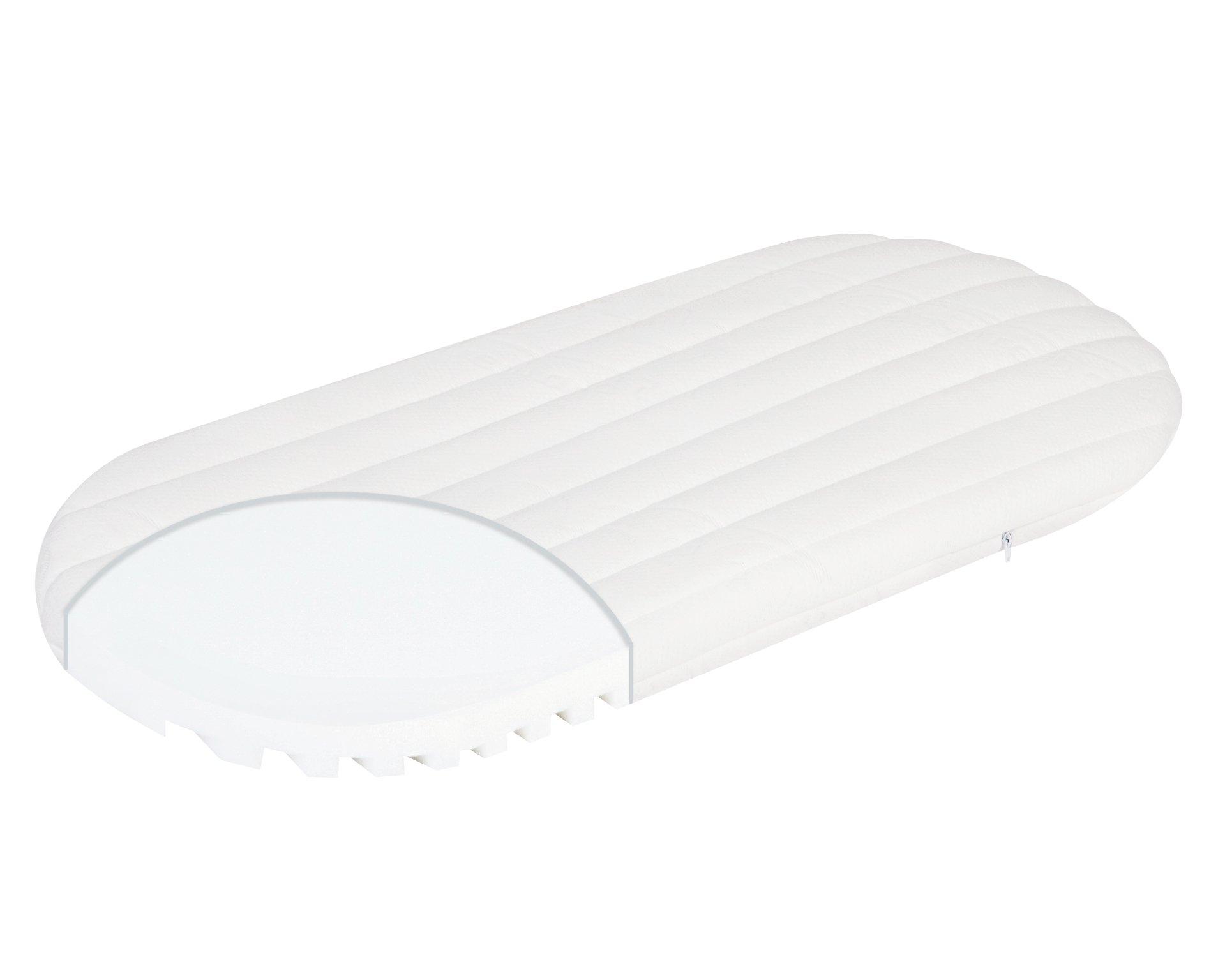 Zöllner 1640075320 Quadro Climatix Plus - Colchón para cochecito de bebé (75 x 32 cm