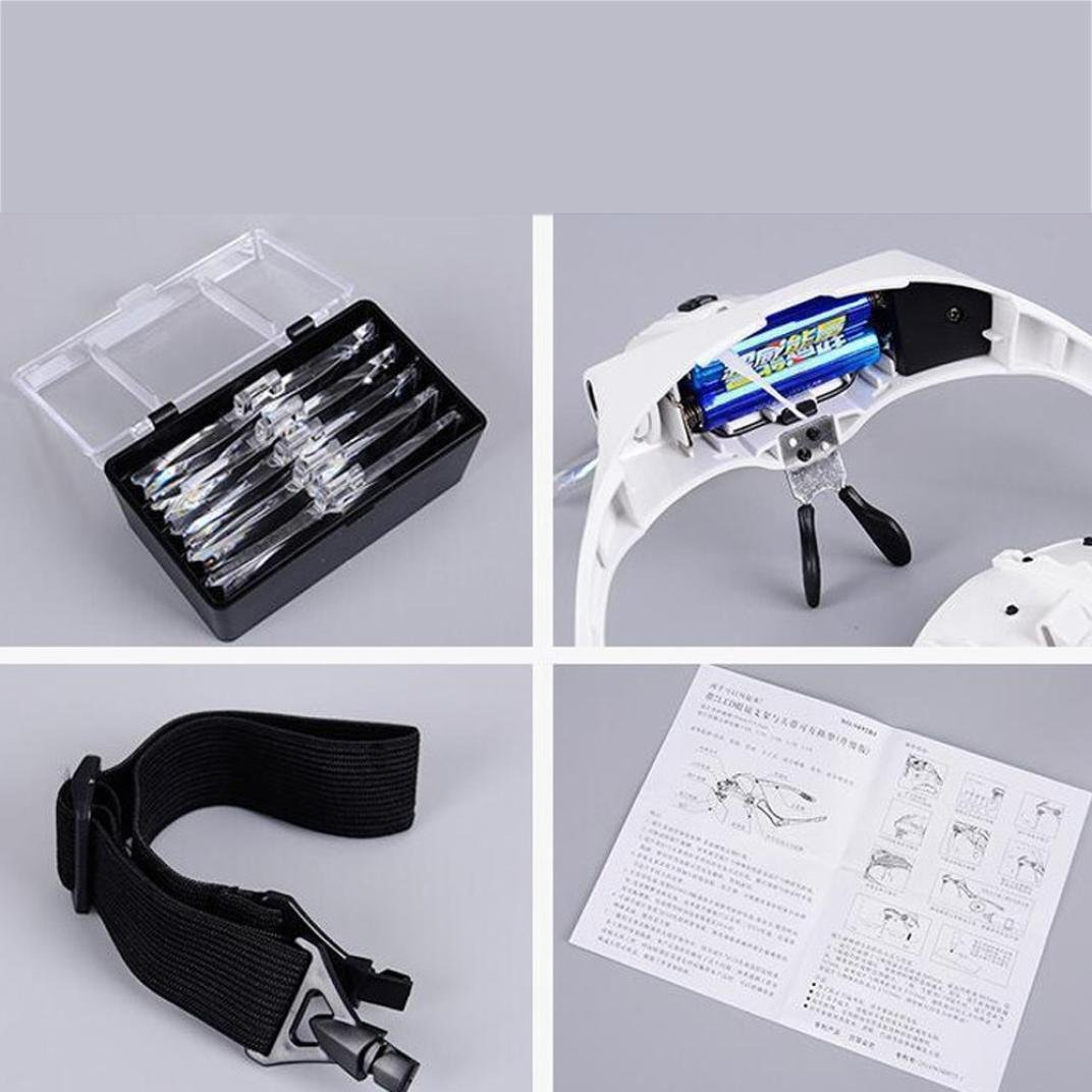 12shage 5-Magnification Magnifying Glass Head with 2-LED Light Emitting Diode Headset Leichte Stirnband Lupe Gl/äser f/ür 1,0X 1,5X 2,0X 2,5X 3,5X Einstellbare 5 Objektiv Lupe Led Stirnband Glas Lupe mit Lampe