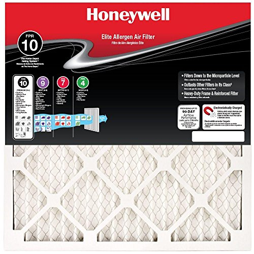 honeywell case