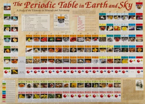 American Educational JPT-7200 Periodic Table In Earth and Sky Poster, 38-1/2