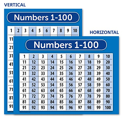 Numbers 1-100 Poster Chart - LAMINATED - Double Sided (18x24)