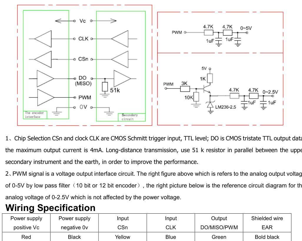 CALT 12 Bit Mini Size Hall Effect Sensor SSI Encoder 5Vdc Angle 360 Degree Measure Sensor IP67 0.5m Cable