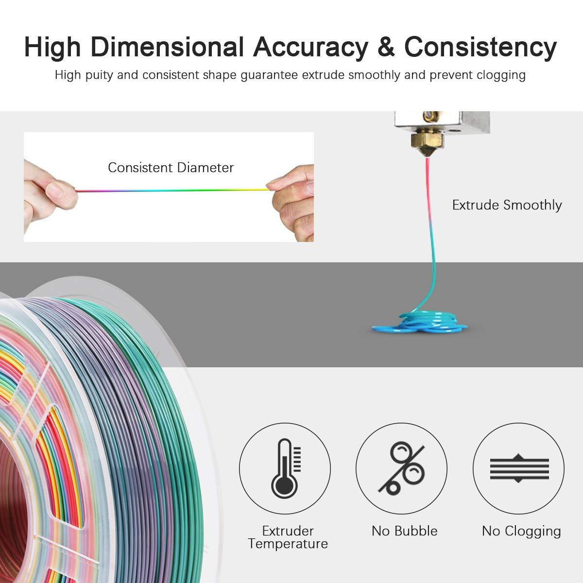 PLA Filament Regenbogen 1.75mm, 3D Warhorse PLA Filament for 3D Printer,Dimensional Accuracy +//- 0.02 mm,2 KG(Spool ,PLA Regenbogen+Schwarz