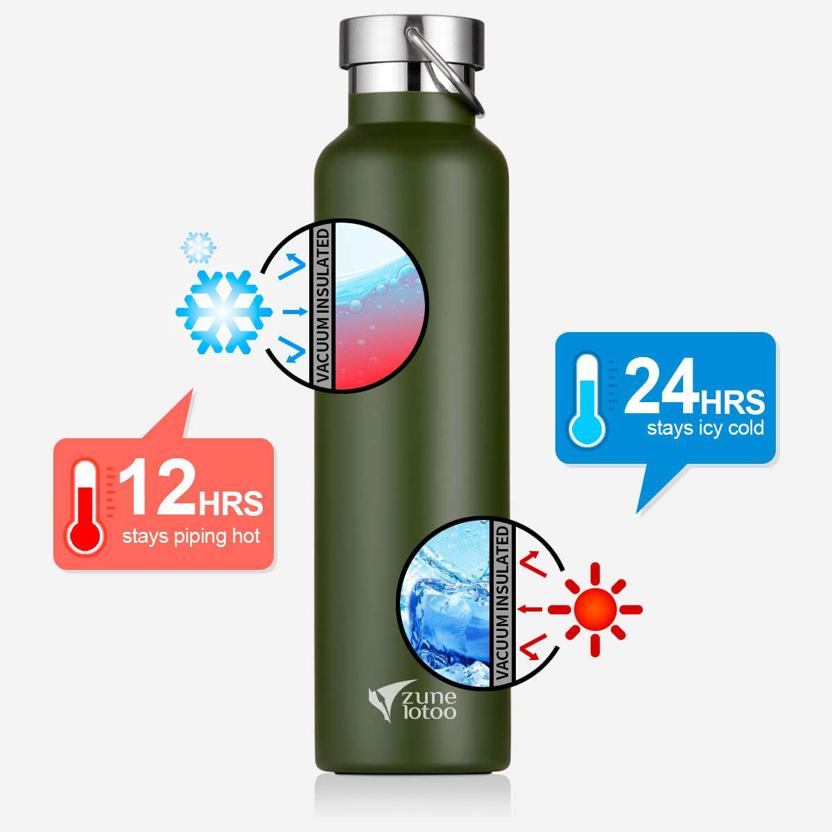 Wide Mouth Vacuum Insulated 18//8 Stainless Steel with Leak Proof Flex Cap for Camping,Hiking,Sports Zune Lotoo Stainless Steel Water Bottle 26oz