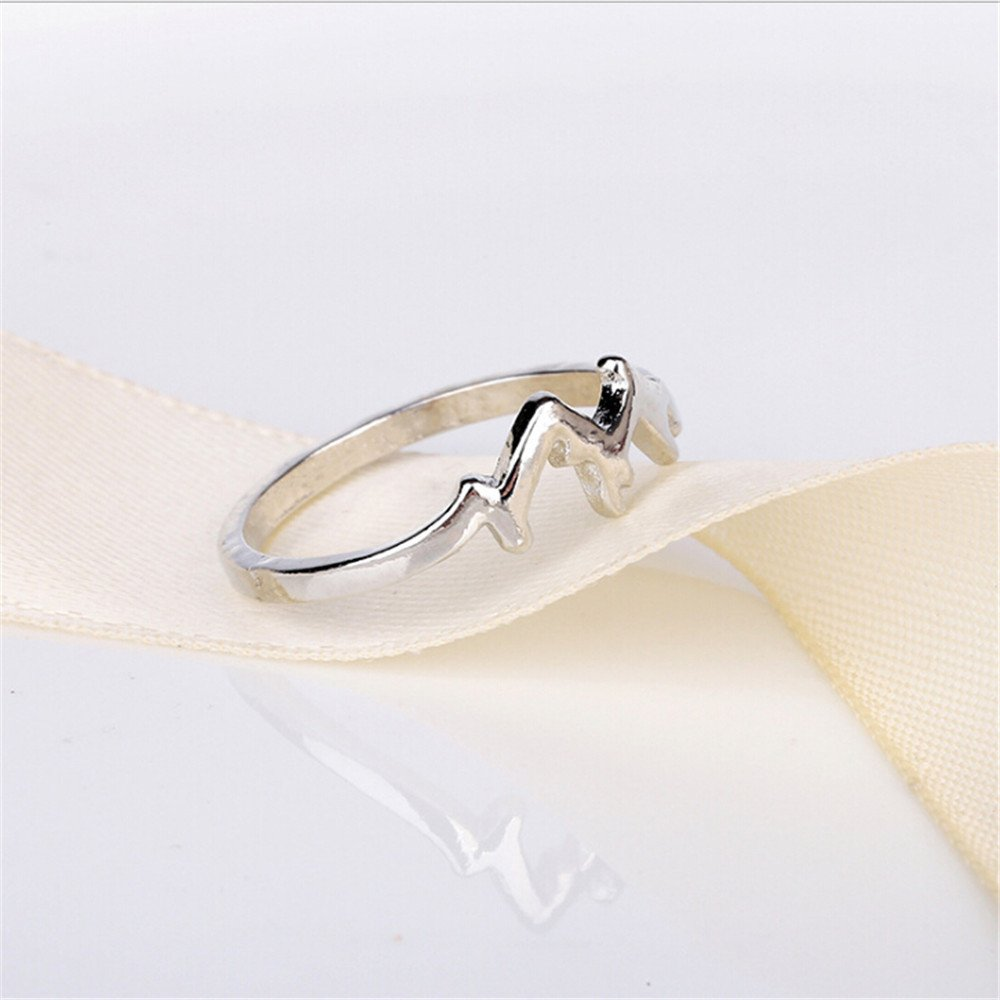 2019 New Creative Mountain Personality Ring Snow Mountain Geometric Shape Ring Valentines Day Gifts for Girlfriend Boyfriend