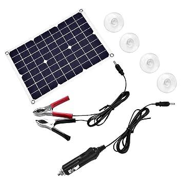 BTIHCEUOT Panel Solar portátil, Cargador de batería de ...