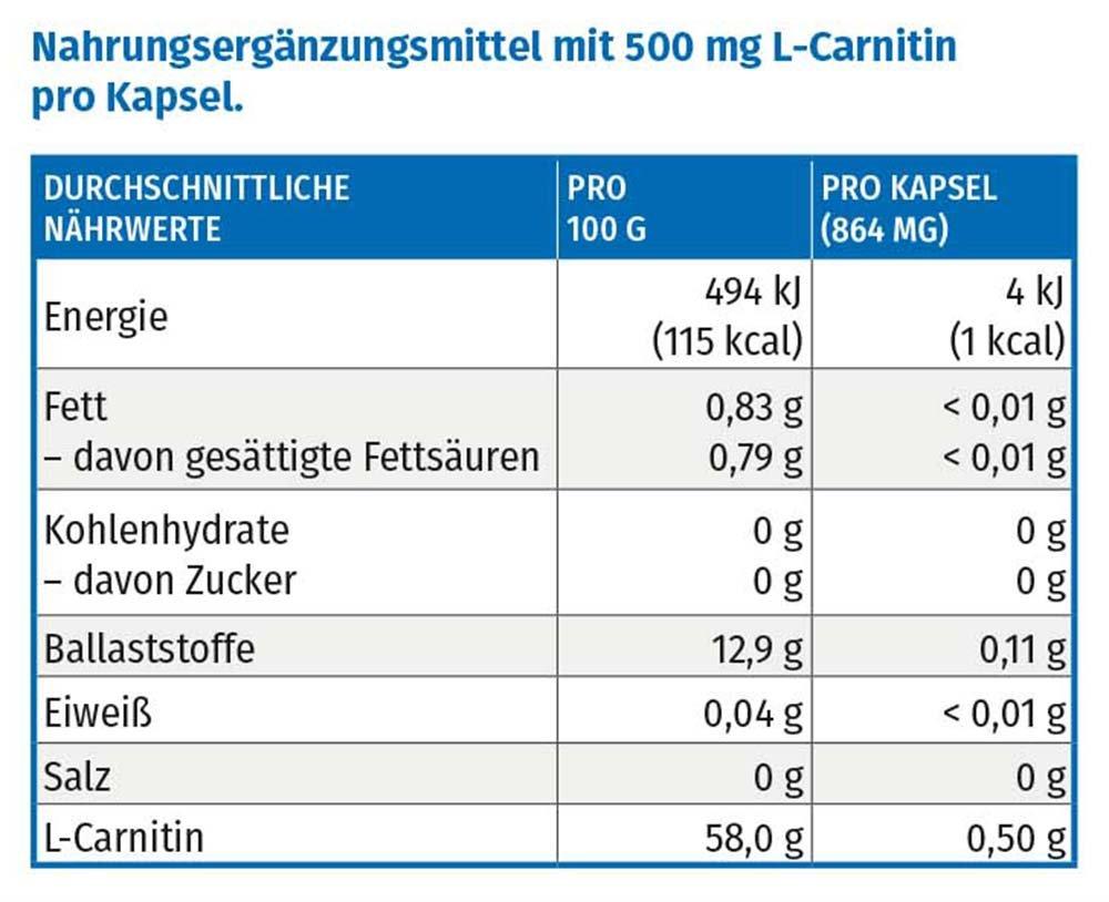 L-carnitina de Megamax (500 mg), 60 cápsulas, vegano Para complementar con la dieta vegetariana. Sin sabor. Producción alemana.: Amazon.es: Salud y cuidado ...
