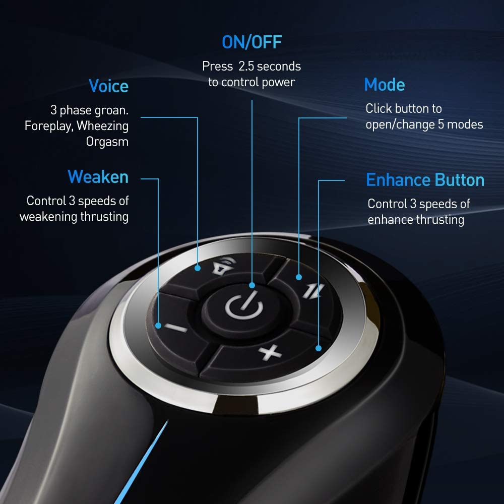 2019 New Male Masturbator Cup Electric Pump with 5 Powerful Thrusting Modes,Fondlove 3D Realistic Vigina Pocket Pussy Adult Sex Toys for Man Masturbation with 6 Speed Frequency & 3 Female Moans by Fondlove (Image #7)