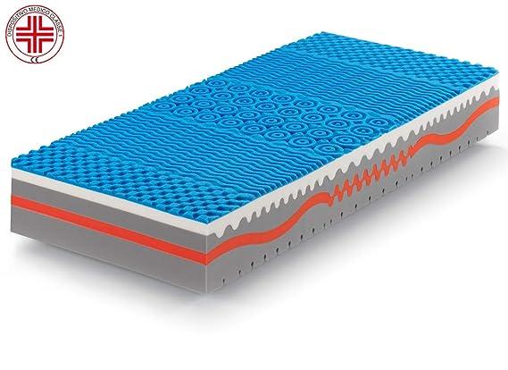 Marcapiuma - Colchón viscoelástico Individual Memory 80x190 Alto ...