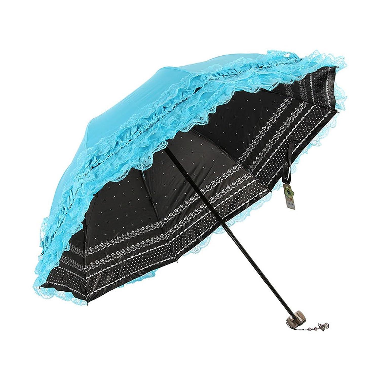FakeFaceの レース傘