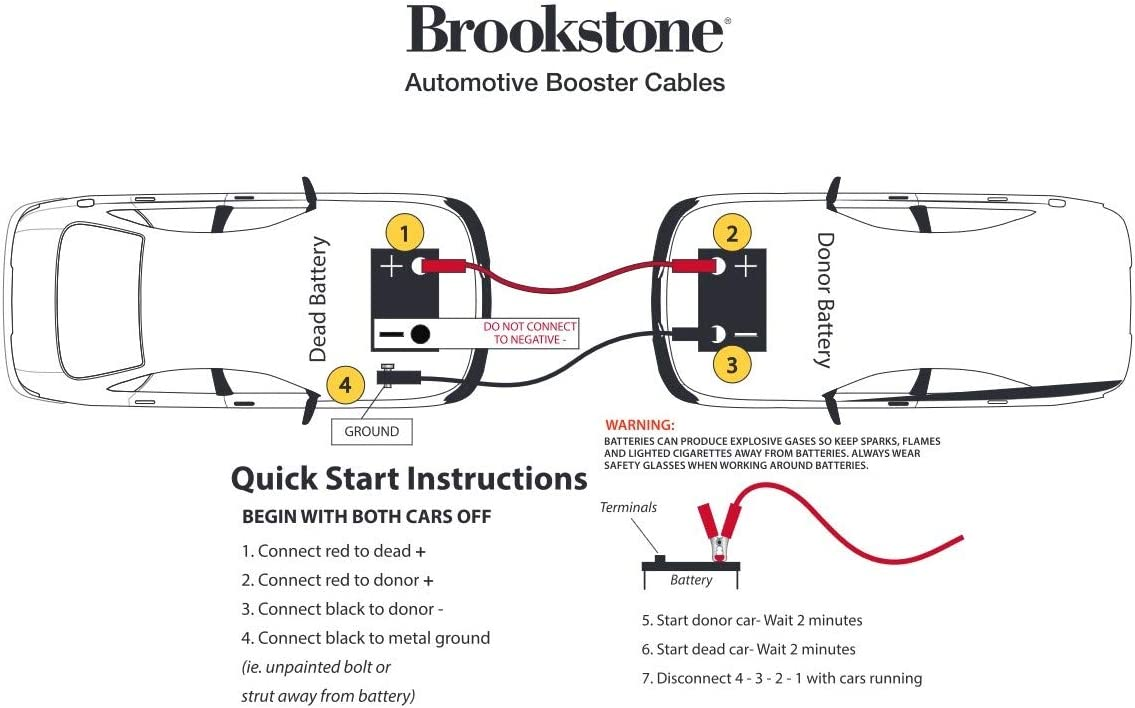 Battery Jumper Cables Emergency Jump Start Booster Cables Instant ...