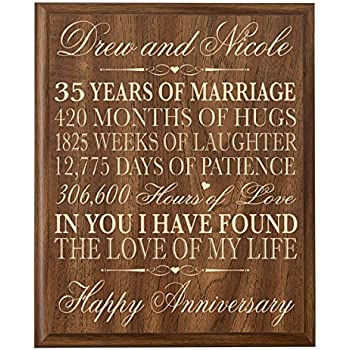 Amazon Personalized 35th Wedding Anniversary Gift For Couple