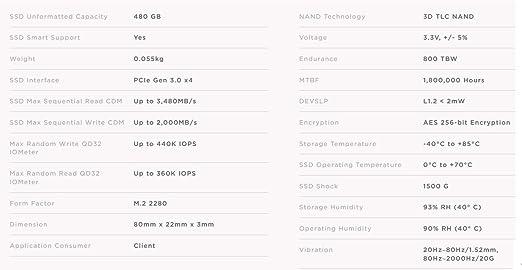 Corsair MP510, Velocidad de Lectura hasta 3.480 MB/s, 480 GB ...