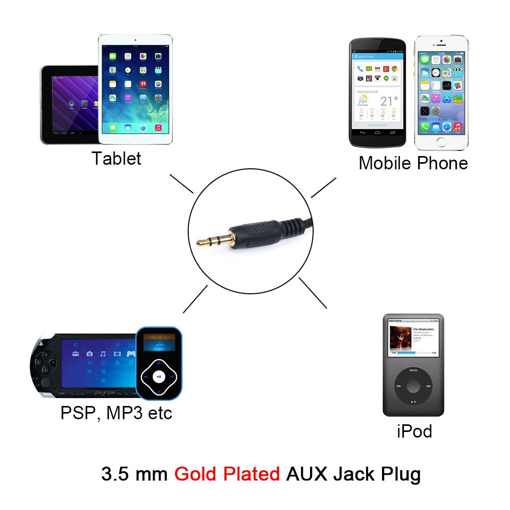 Hotsystem Car Aux In Adapter Mp3 Player Radio Interface Download Image 2001 Dodge Caravan Wiring Diagram Pc Android Iphone For Chrysler Jeep Electronics