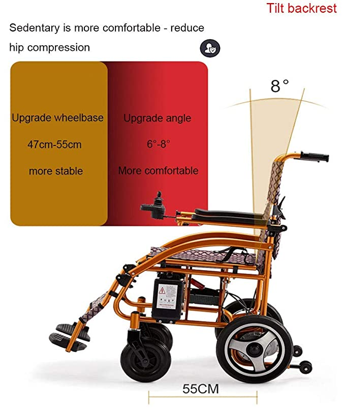 Amazon.com: Silla de ruedas eléctrica, silla de ruedas ...