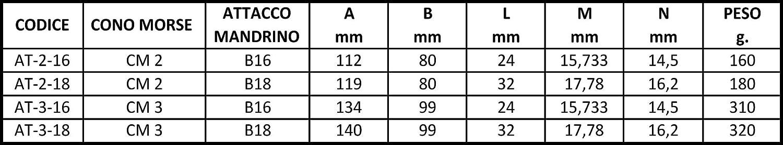EMBOUT CONIQUE FORETS EMBOUT C/ÔNE MORSE POUR PERCEUSE MANDRIN SOGI B18 C/ÔNE MORSE CM3